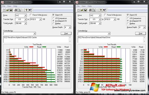Screenshot ATTO Disk Benchmark for Windows 7