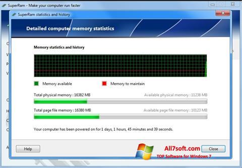 Screenshot SuperRam for Windows 7