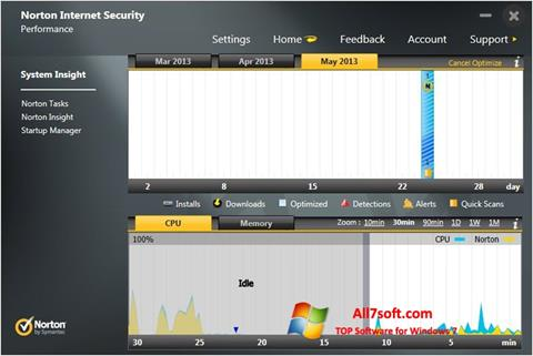 Screenshot Norton Internet Security for Windows 7