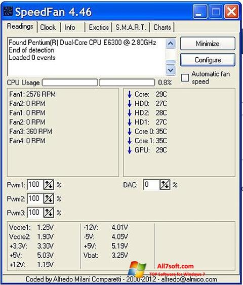 Screenshot SpeedFan for Windows 7