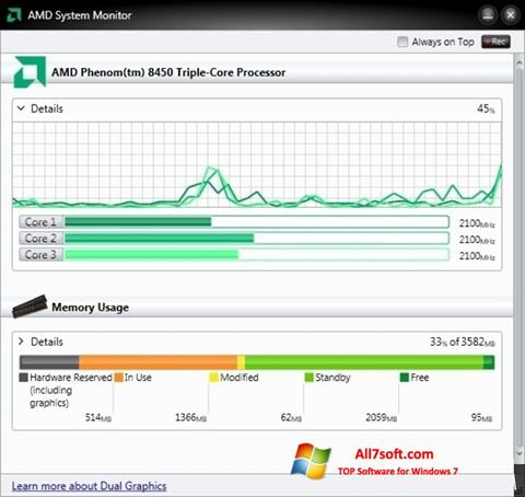 Screenshot AMD System Monitor for Windows 7
