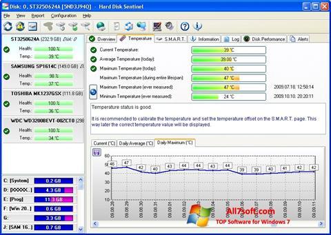 Screenshot HDD Temperature for Windows 7